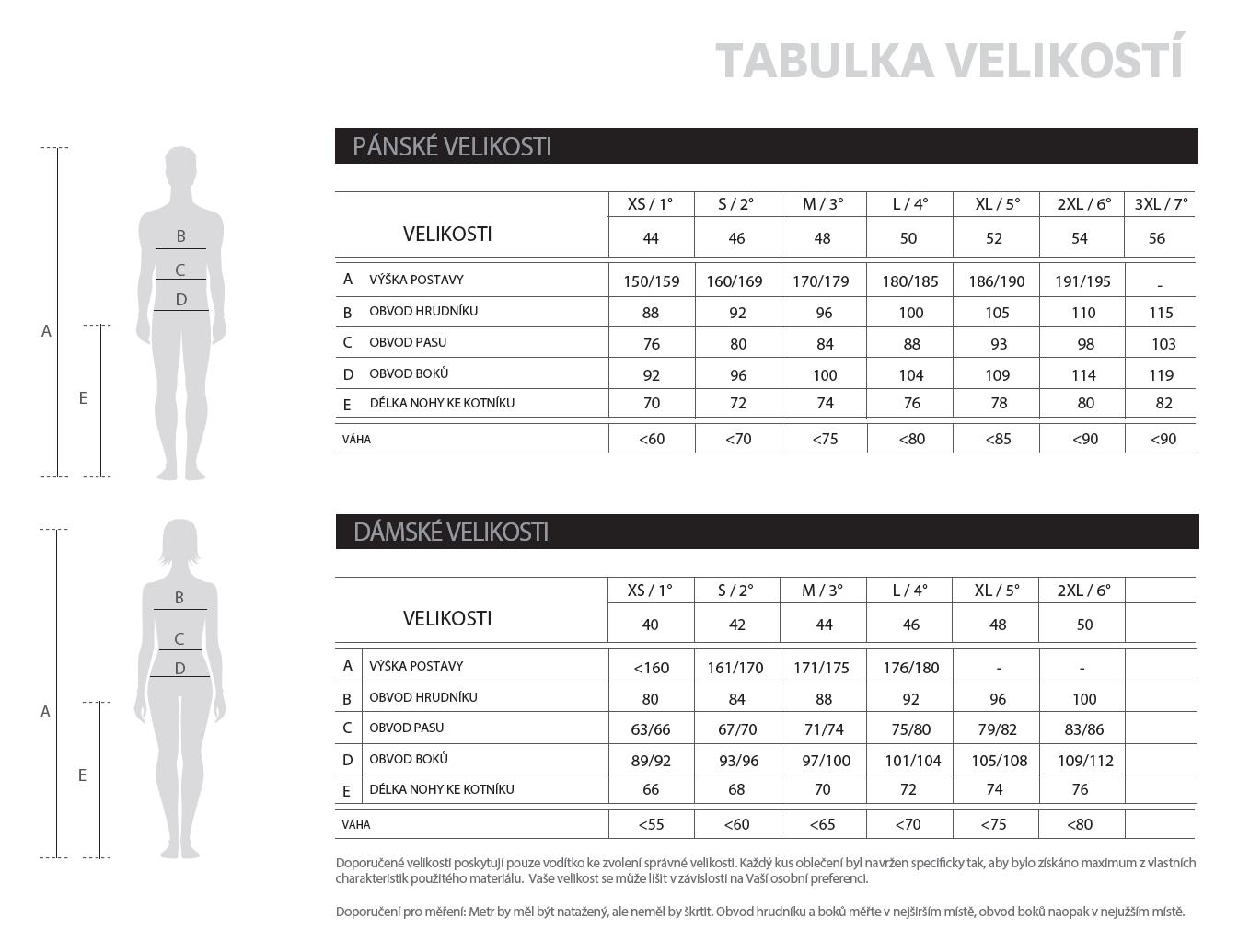 Velikostní tabulka oblečení ALÉ